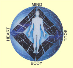 mind-heart-body-soul